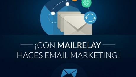 MailRelay